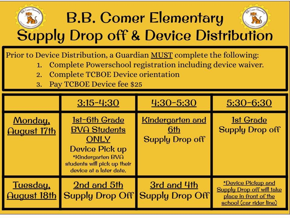 Device Distribution/Supply Drop Off Schedule